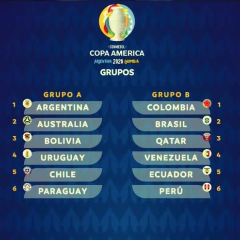 Uruguay vs Argentina - Copa América